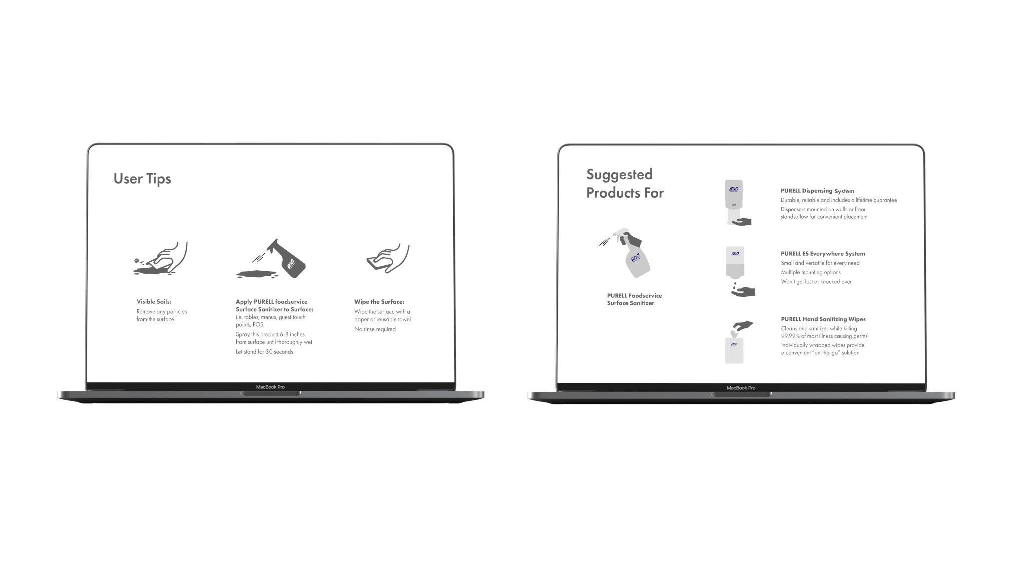 infographicpurell